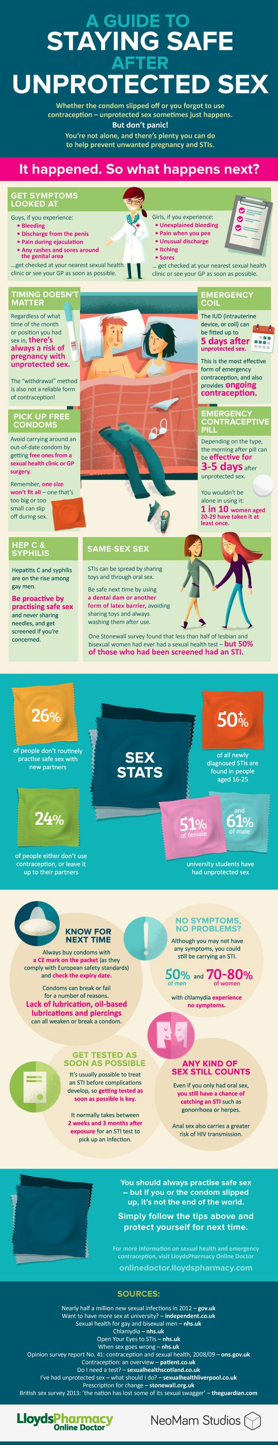 A-Guide-to-Staying-Safe-After-Sex-V5