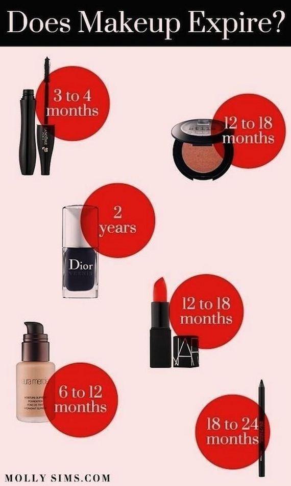32-Makeup-Tips