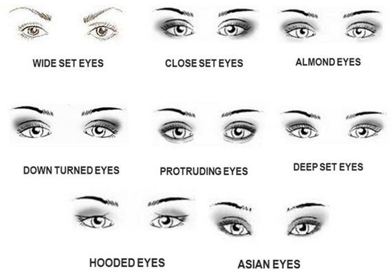 02-eyeliner-for-different-eye-shapes
